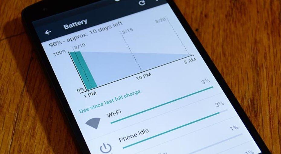 7 Aplikasi Penghemat Baterai Android Paling Bagus Terbaru, Segera Ganti Aplikasi Lama yang Terbukti Berbahaya