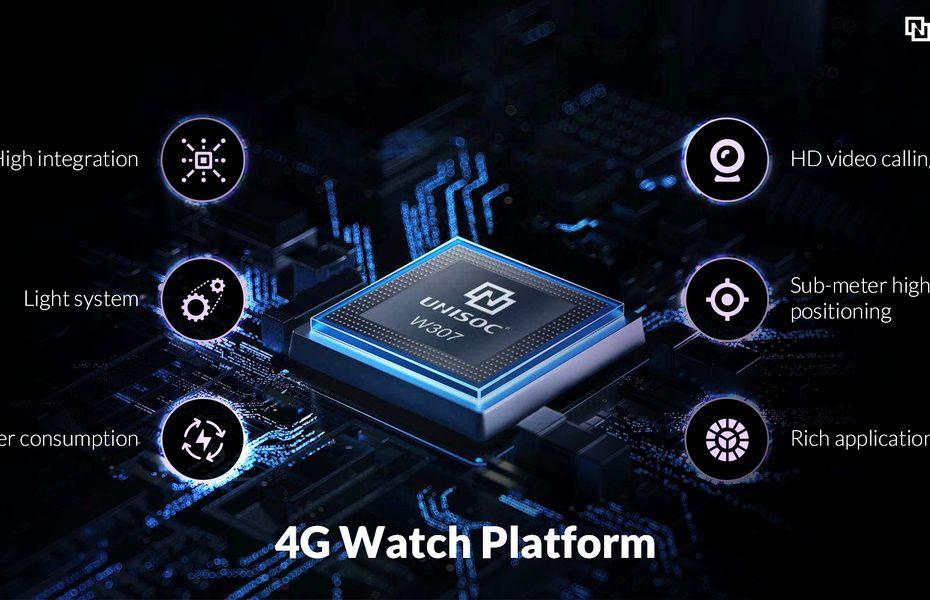 Prosesor UNISOC W307 4G untuk jam tangan pintar resmi diluncurkan