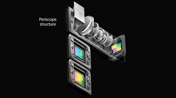 Xiaomi akan gunakan teknologi periskop terbaru pada Mi Mix 4