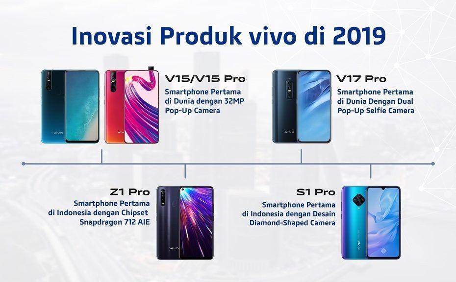 4 Ponsel Vivo di tahun 2019 beserta spesifikasinya