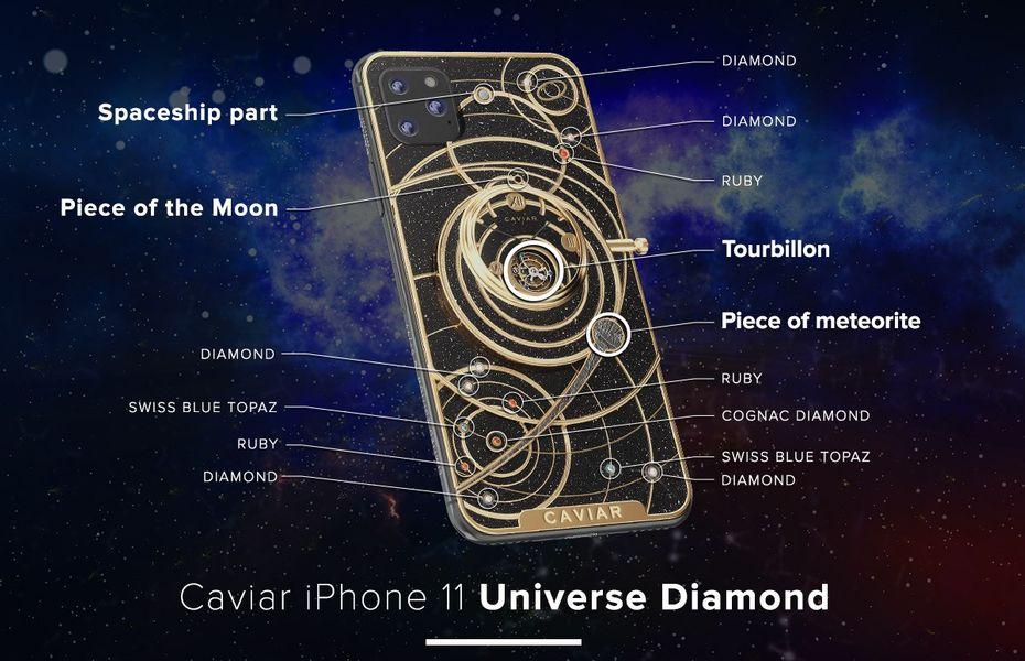 Belum dijual resmi, iPhone 11 versi Caviar dijual ratusan juta